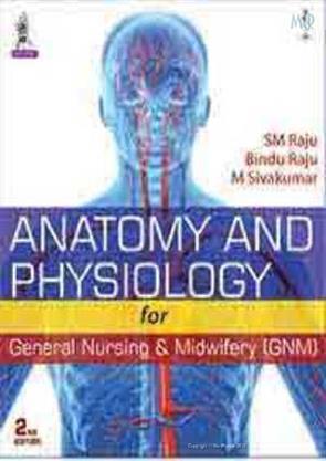 Ausgezeichnet General Anatomy And Physiology Of A Human Ideen ...